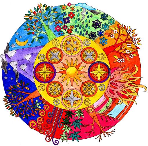 Mandala, Círculo Sagrado de la India y toda su preciosura