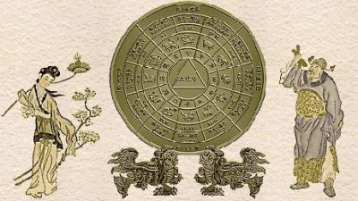 Medicina China Definición Variedades Historia Acupuntura Para que Sirve?