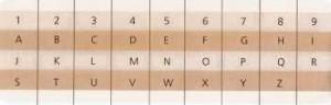 Tu número cósmico:Numerología-Calculo-y-significado-de-número-personal-y-número-regente-tabla-de-relación-letras-números
