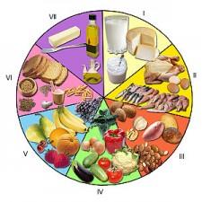 Las glándulas Salud Enfermedad Alimentación Adecuada Equilibrio