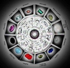 Gemas y signos zodiacales Talismán Número de la Suerte Metal