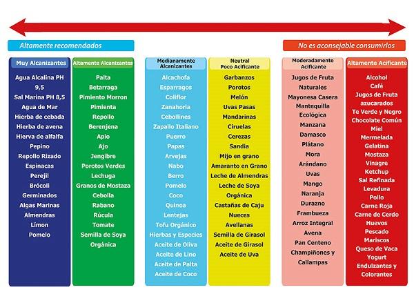 tabla-de-alimentos-alcalinos1.jpg
