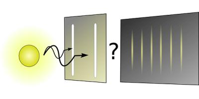 Física cuántica entendible Teletransportación Láser Fluorescencia y mucho más