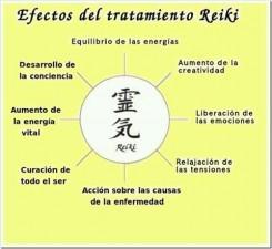 Efectos del reiki