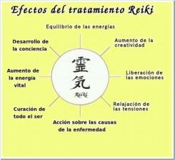 Efectos del reiki El camino a la autosanación y a los demás
