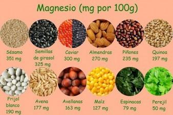 Magnesio y sus fuentes naturales