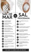 Diferencias entre sal y sal marina