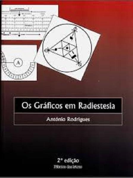 Los gráficos en radiestesia