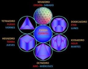Flor de la vida geometría sagrada