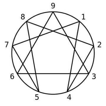 La-dimensión-espiritual-del-eneagrama-Los-nueve-rostros-del-alma-Sandra-Maitri-Libro-para-bajar.jpg